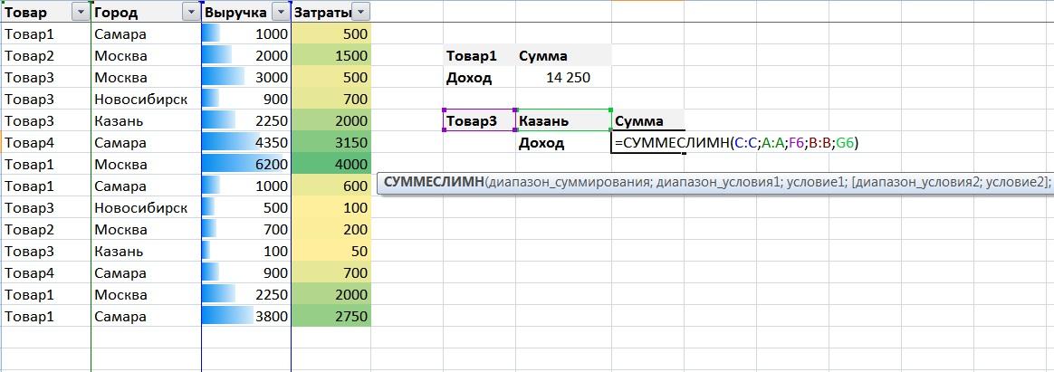 Функция СУММЕСЛИ в Excel