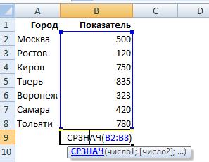 Средняя арифметическая в Excel