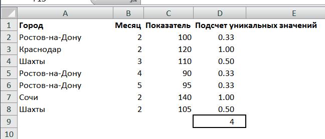 Подсчет уникальных значений6