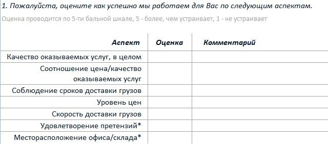 Анкета опроса клиента