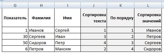 Сортировка-формулой