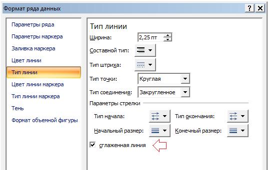 Сглаживание графика в Excel 2