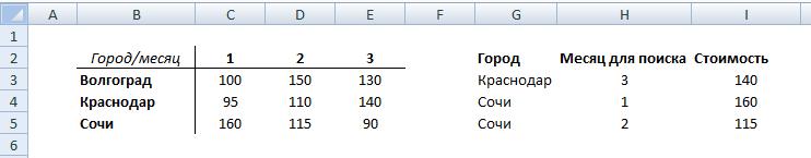 Поиск в двумерном массиве Excel 2